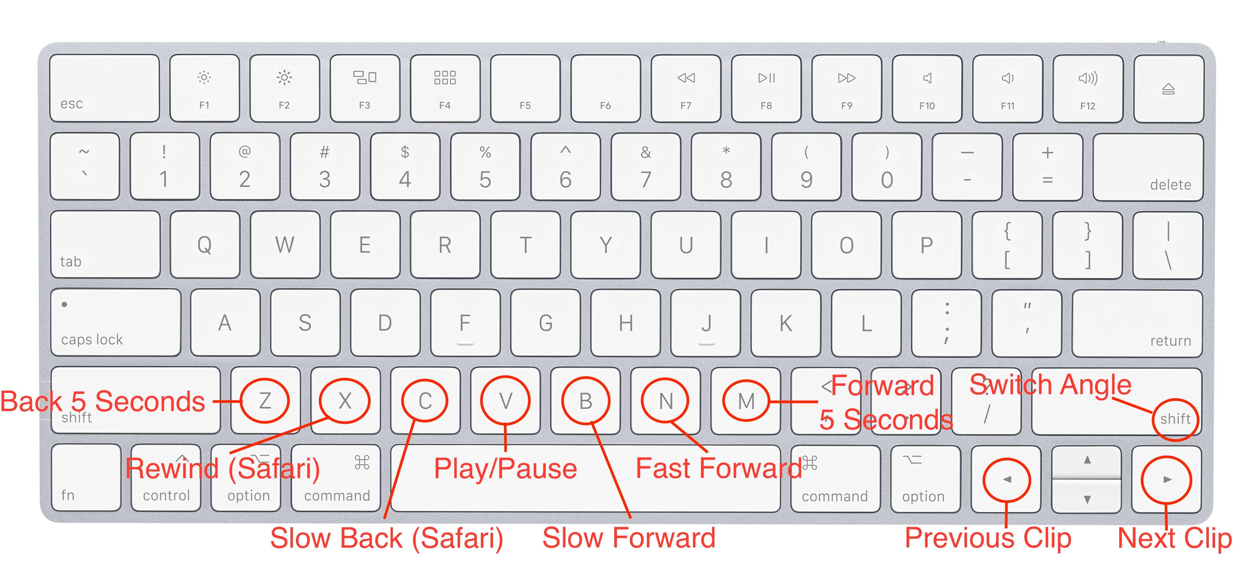 Как на macbook сделать screen print